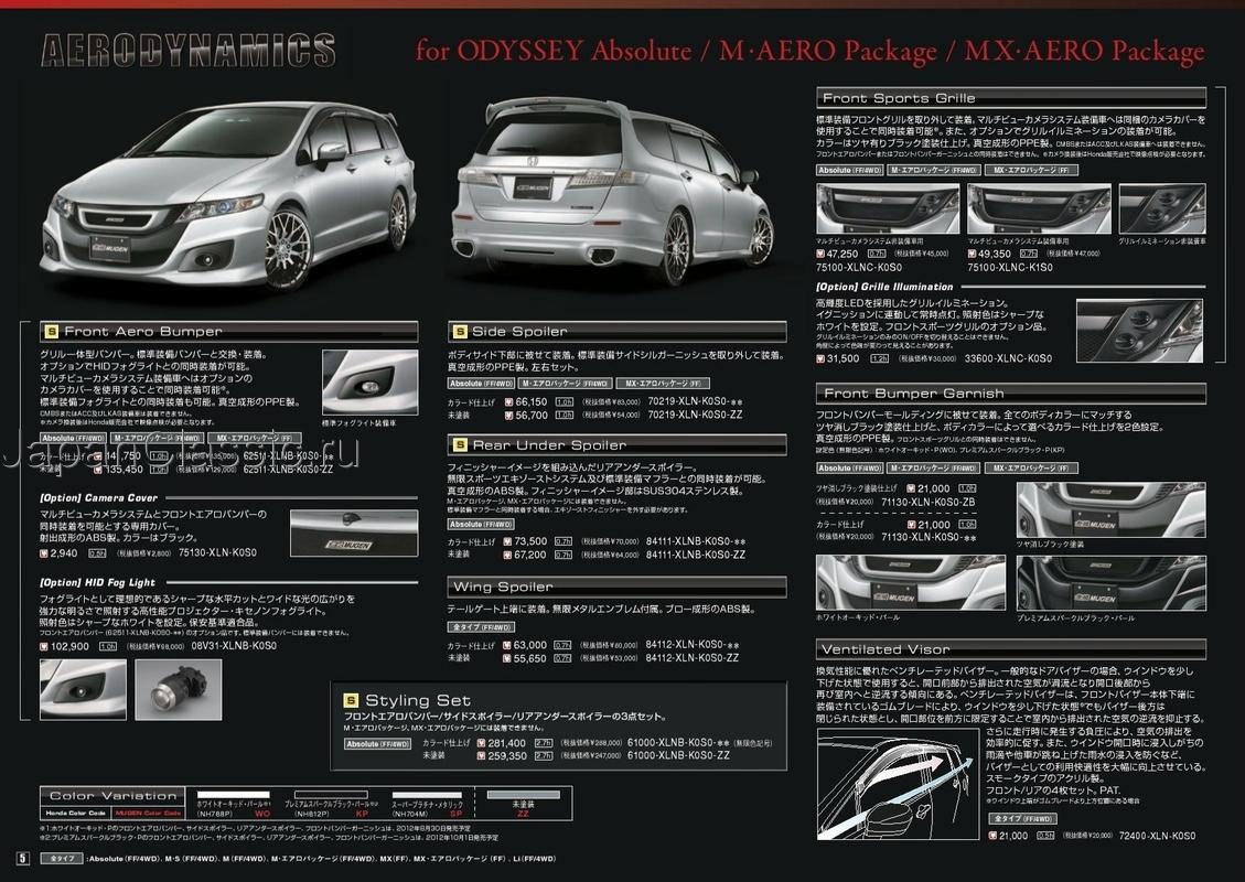Honda odyssey 2012 mugen rb3