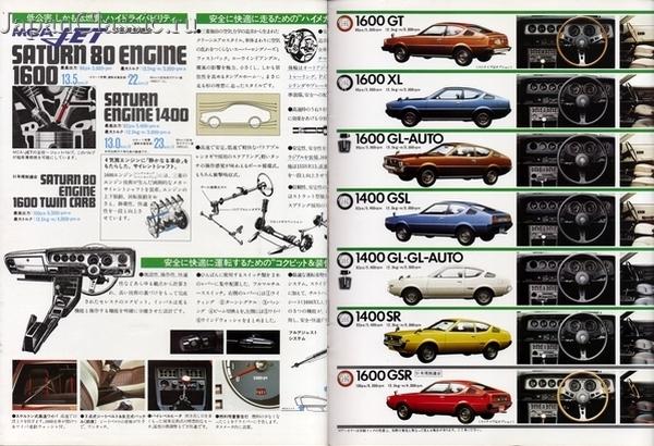 Mitsubishi Lancer celeste 1975 A70 02 - JapanClassic