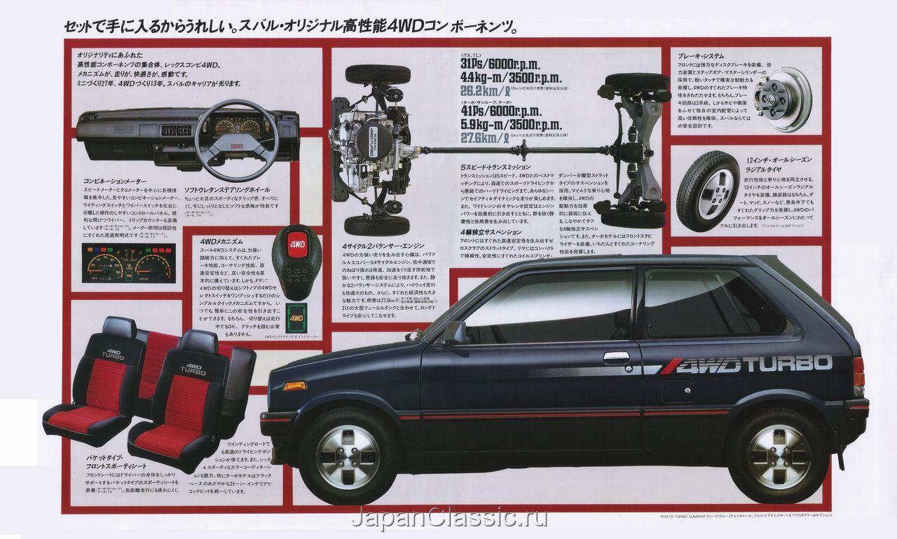 Subaru Rex 1986 Combi 4wd K22 Japanclassic