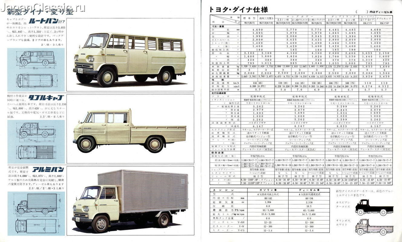https://www.japanclassic.ru/upload/cars/toyota/dyna/1963_k170/big/1963_k170_10_b.jpg