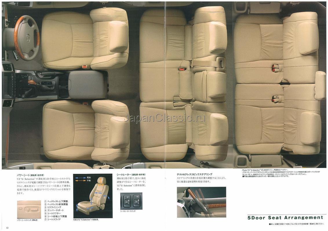 toyota land cruizer prado 2005 trj120 kdj120   japanclassic